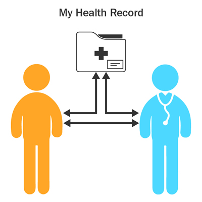 Australian Digital Health Agency Project 2020
